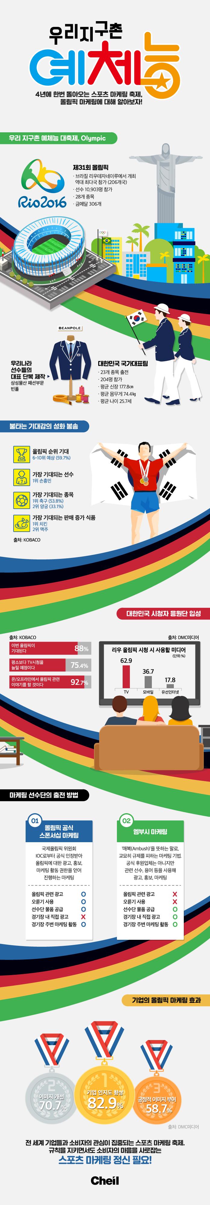 201608_리우올림픽수정